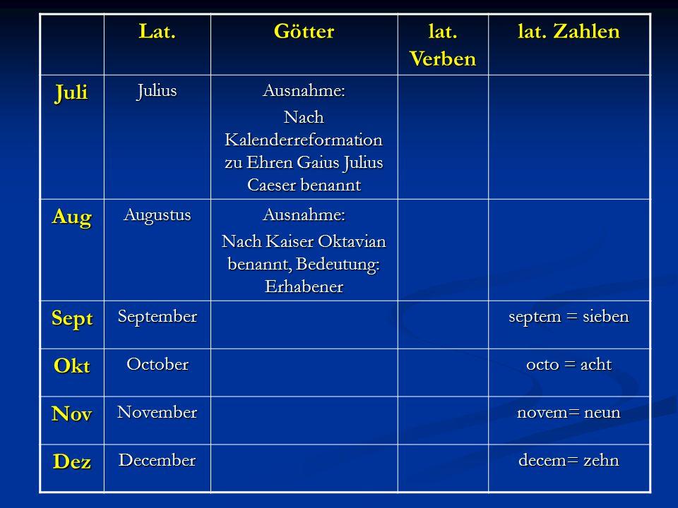 Lat. Götter lat. Verben lat. Zahlen Juli Aug Sept Okt Nov Dez
