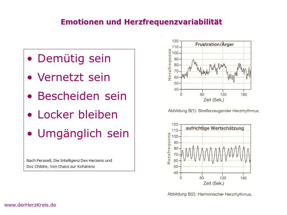 Emotionen und Herzfrequenzvariabilität