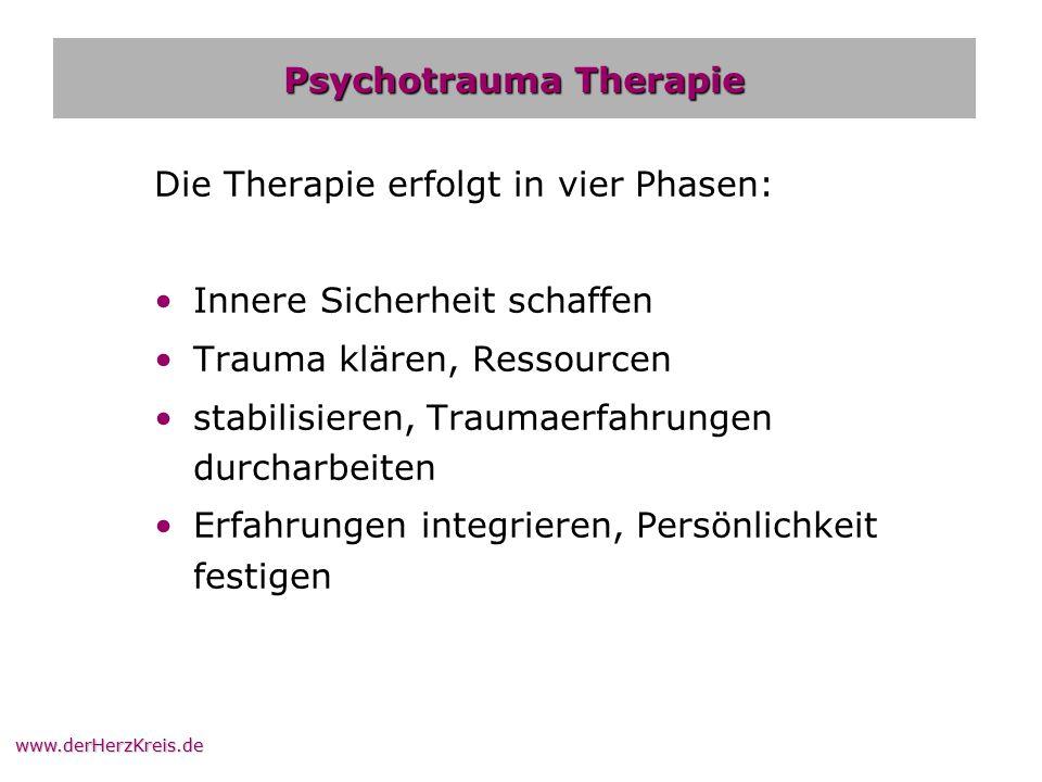 Psychotrauma Therapie