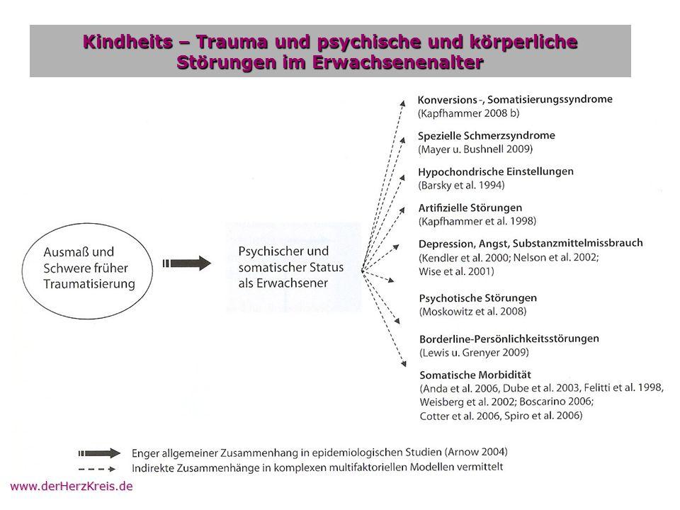Kindheits – Trauma und psychische und körperliche Störungen im Erwachsenenalter