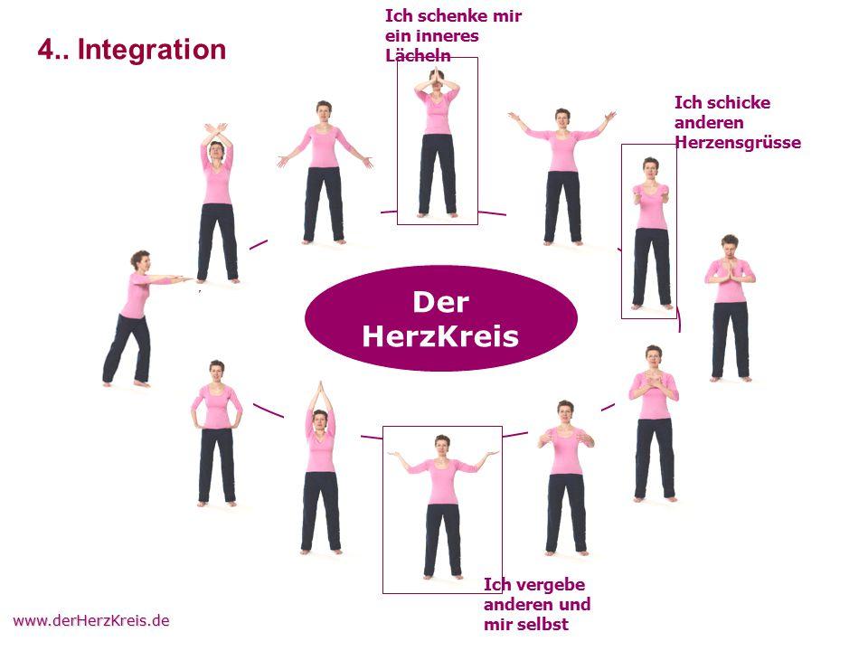 4.. Integration Der HerzKreis Ich schenke mir ein inneres Lächeln
