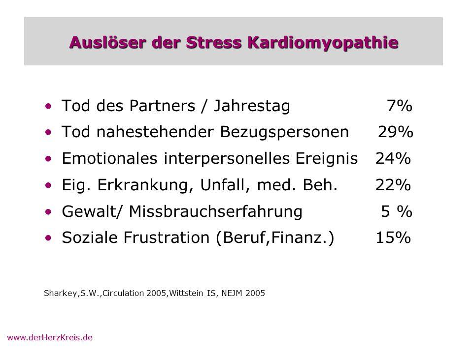 Auslöser der Stress Kardiomyopathie
