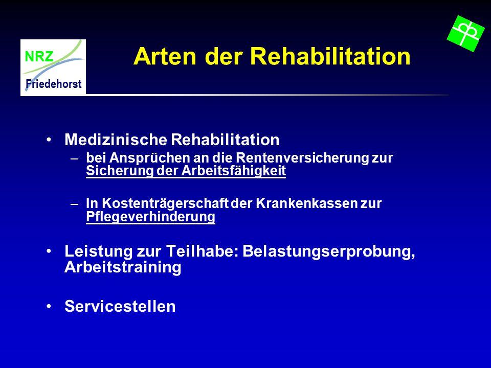 Arten der Rehabilitation