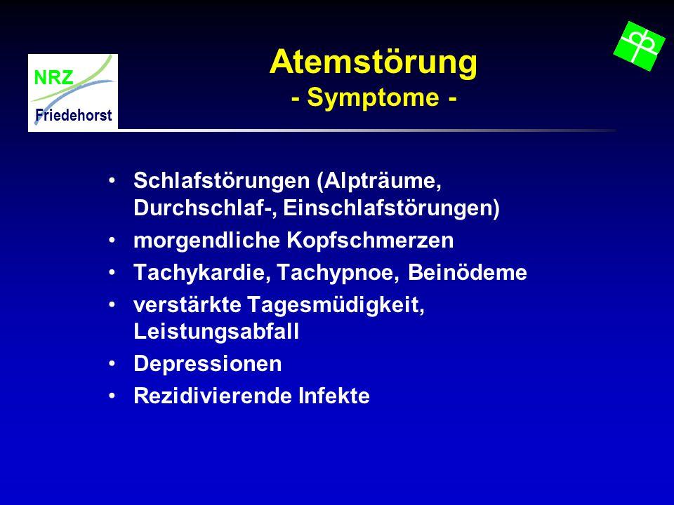 Atemstörung - Symptome -