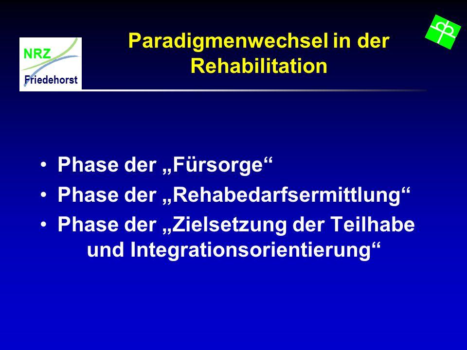 Paradigmenwechsel in der Rehabilitation
