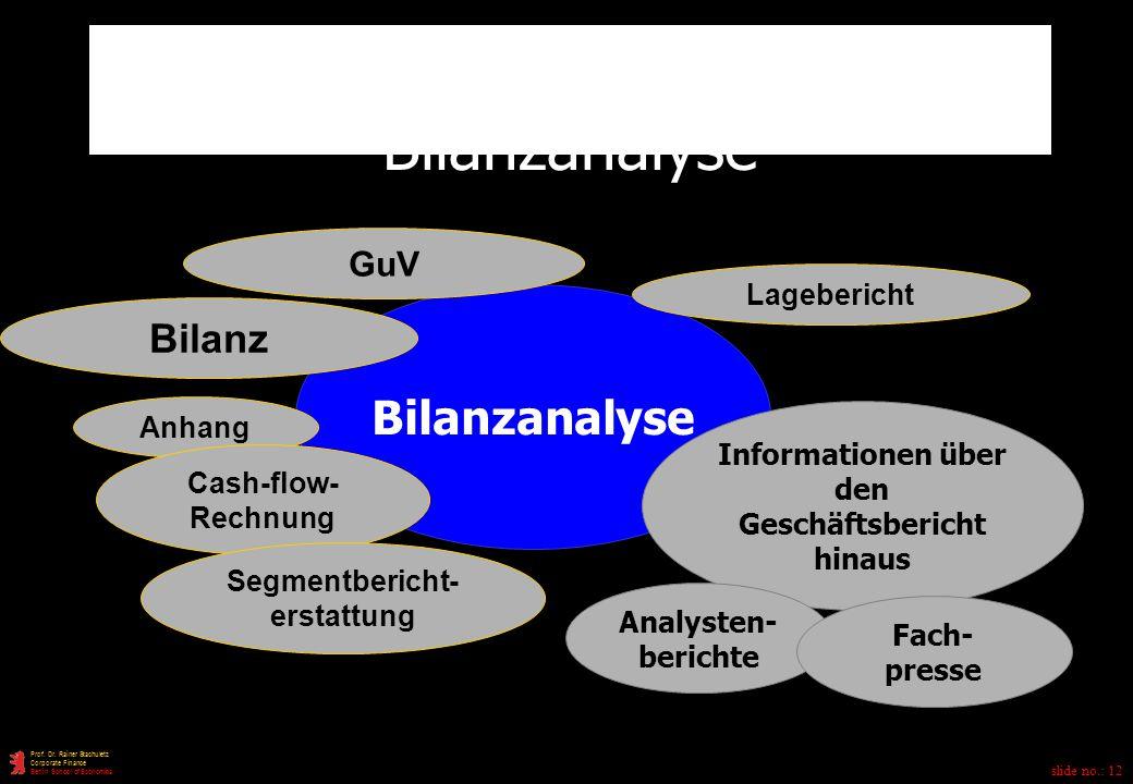 Informationsgrundlagen der Bilanzanalyse