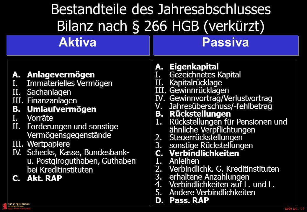 Bestandteile des Jahresabschlusses Bilanz nach § 266 HGB (verkürzt)