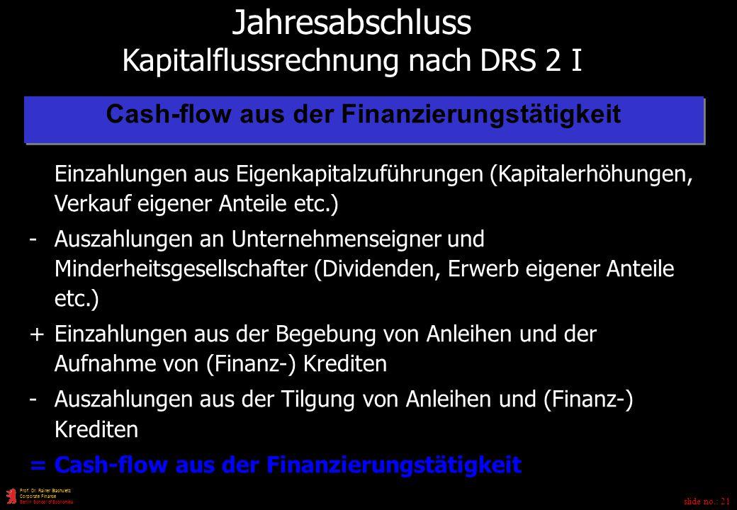 Cash-flow aus der Finanzierungstätigkeit