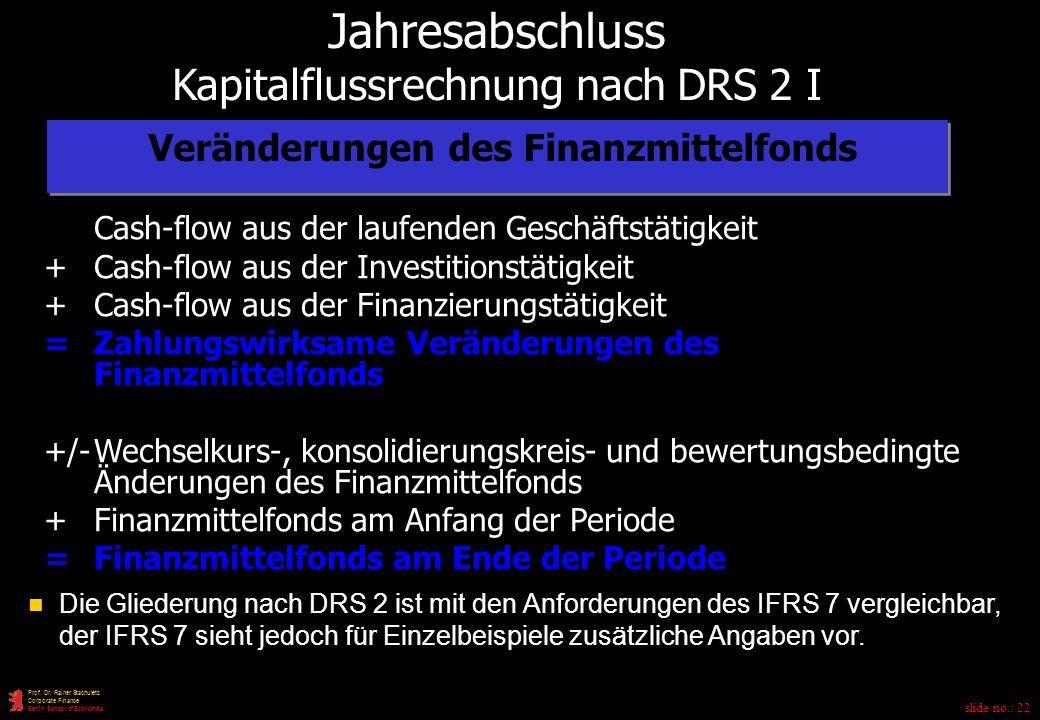 Veränderungen des Finanzmittelfonds