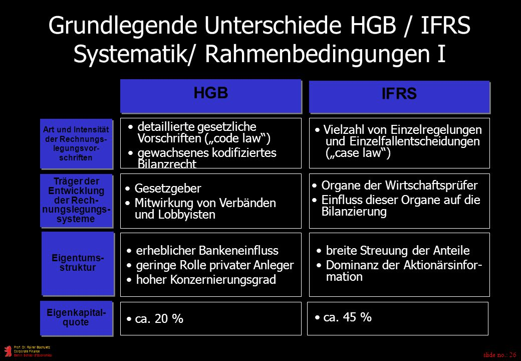 Grundlegende Unterschiede HGB / IFRS Systematik/ Rahmenbedingungen I