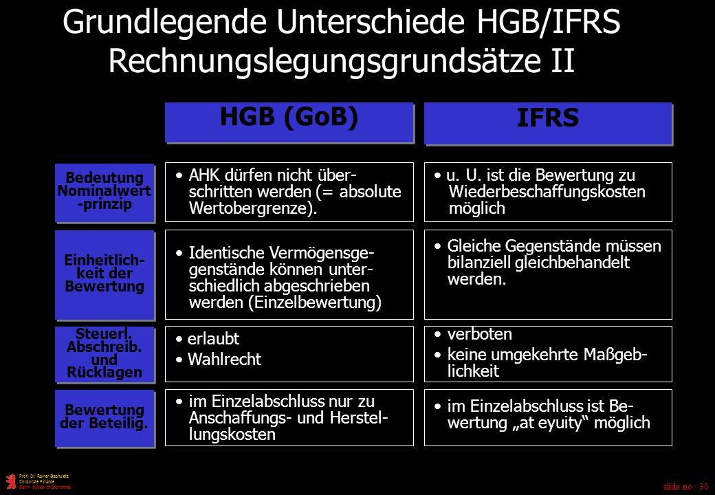 Grundlegende Unterschiede HGB/IFRS Rechnungslegungsgrundsätze II