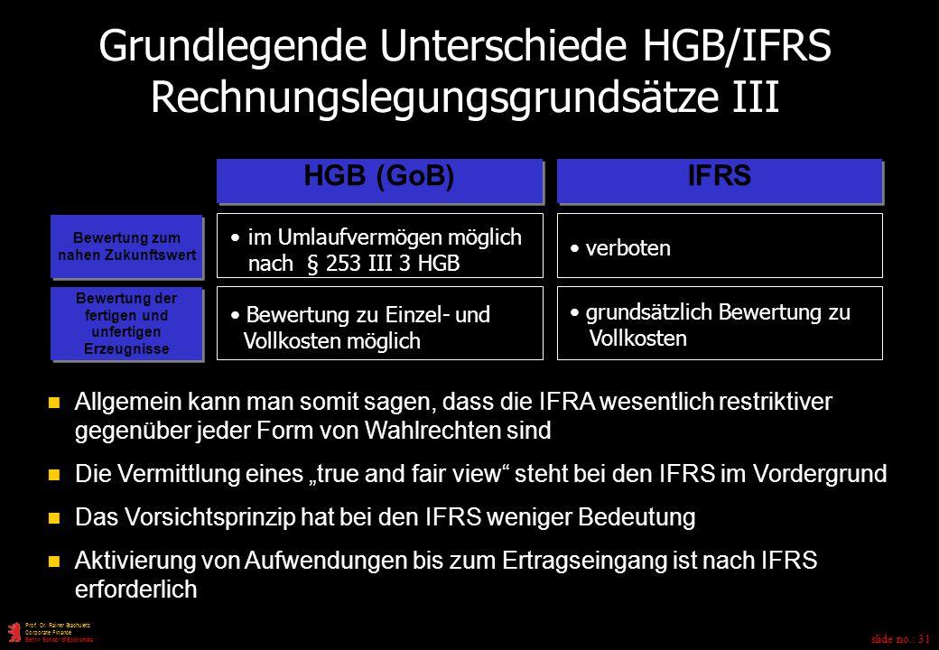 Grundlegende Unterschiede HGB/IFRS Rechnungslegungsgrundsätze III