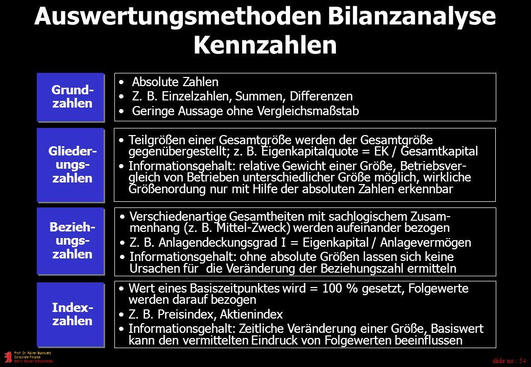 Auswertungsmethoden Bilanzanalyse Kennzahlen