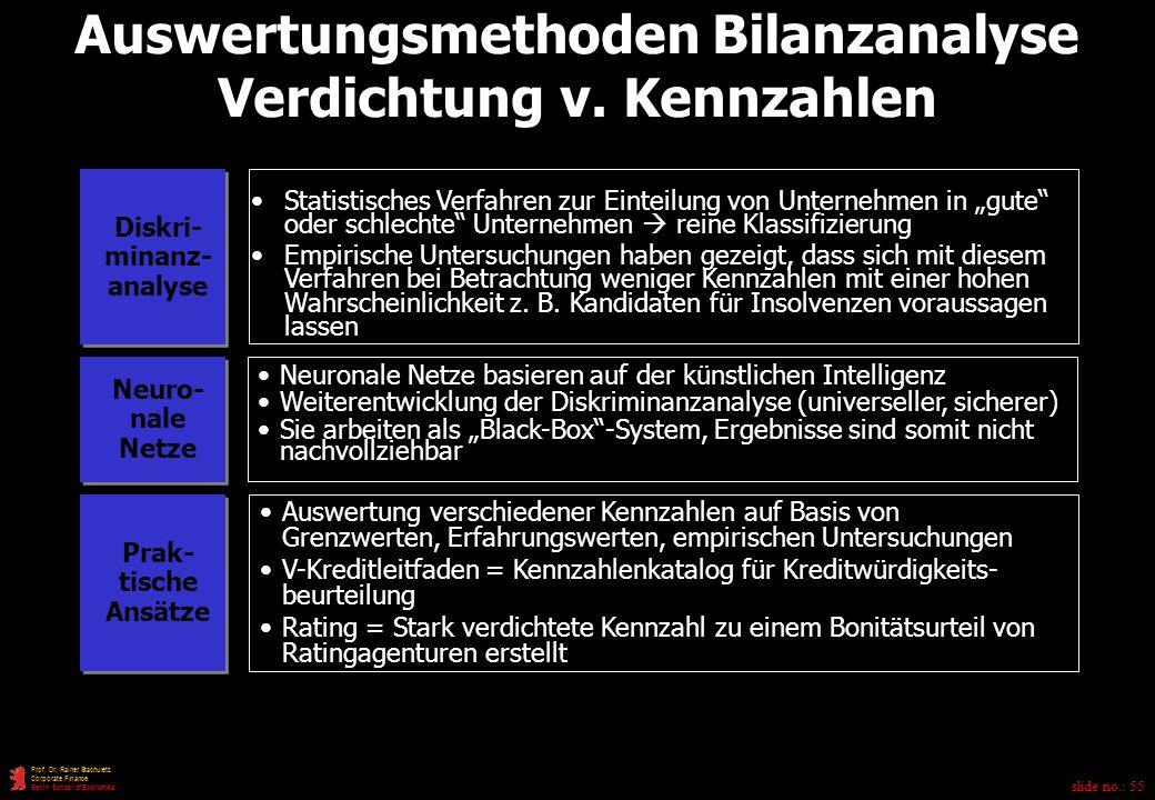 Auswertungsmethoden Bilanzanalyse Verdichtung v. Kennzahlen