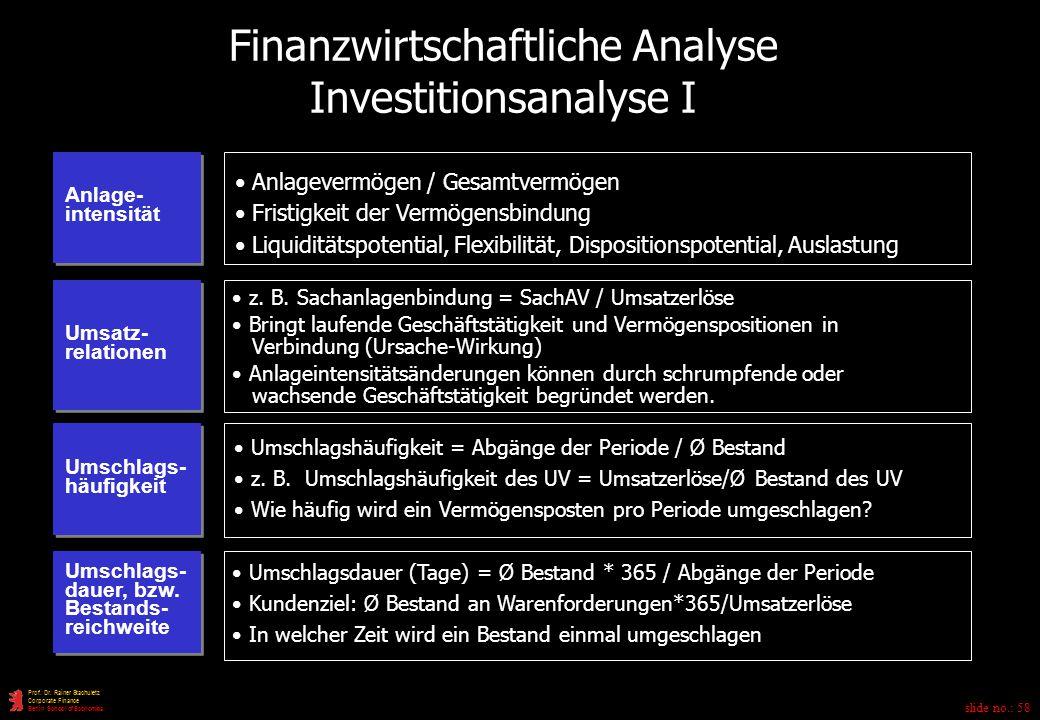 Finanzwirtschaftliche Analyse Investitionsanalyse I