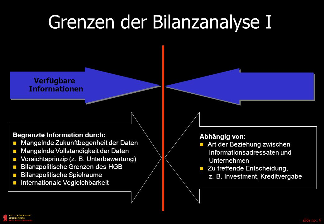 Grenzen der Bilanzanalyse I