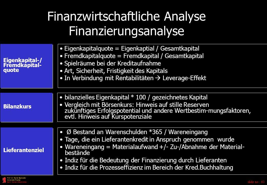 Finanzwirtschaftliche Analyse Finanzierungsanalyse
