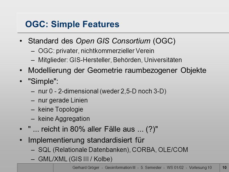 OGC: Simple Features Standard des Open GIS Consortium (OGC)