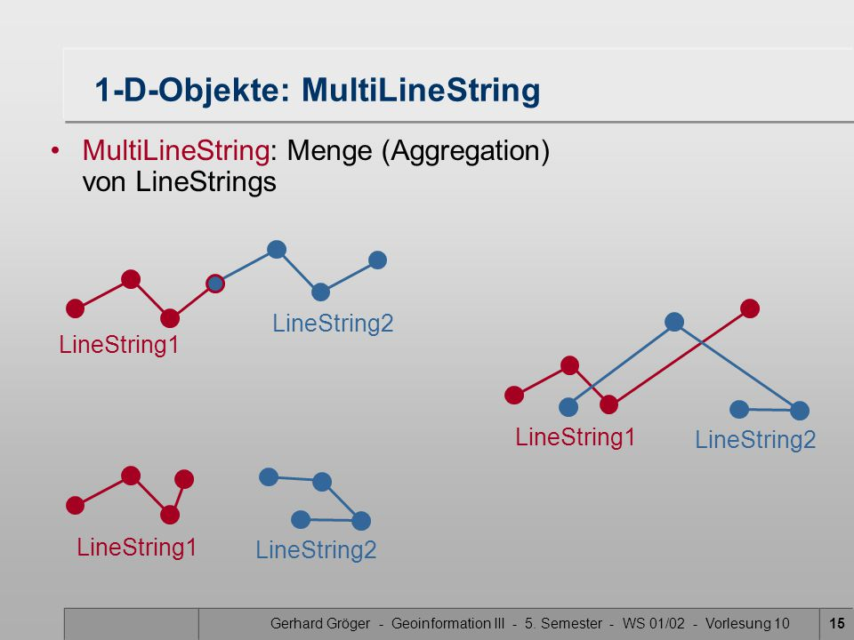 1-D-Objekte: MultiLineString