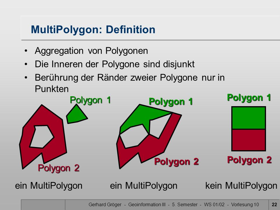 MultiPolygon: Definition