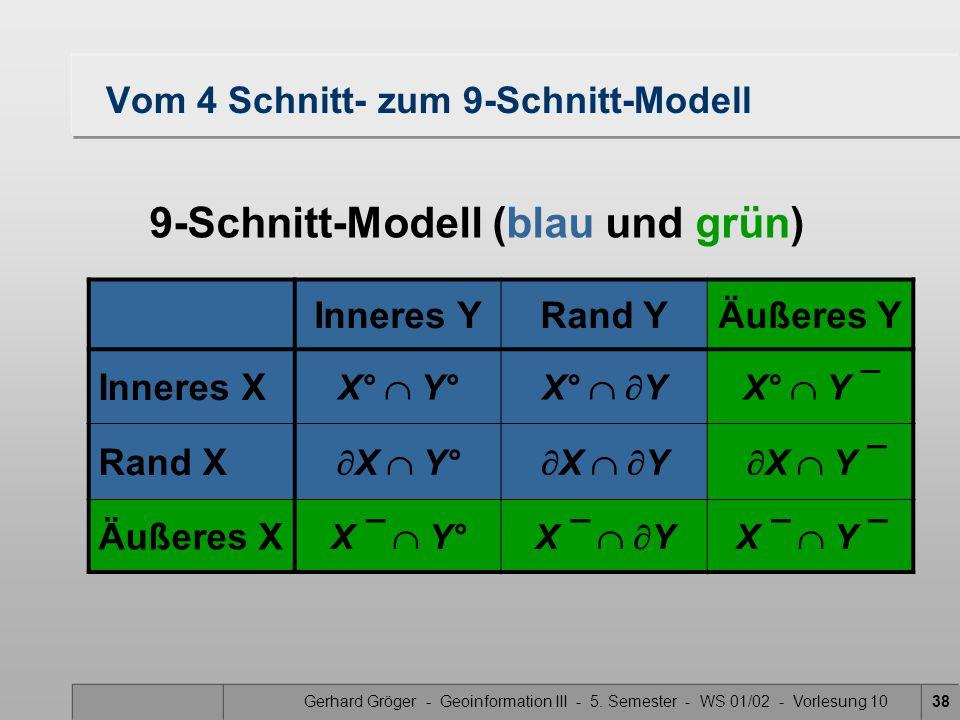Vom 4 Schnitt- zum 9-Schnitt-Modell