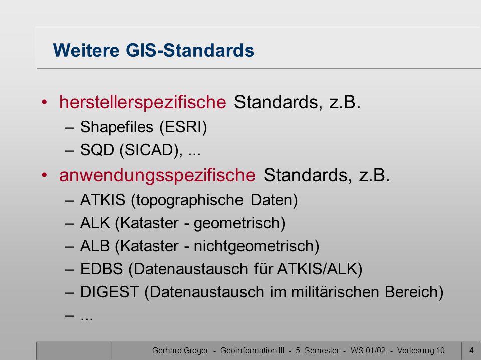 Weitere GIS-Standards