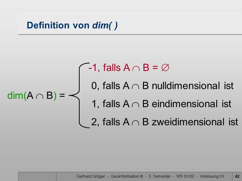 0, falls A  B nulldimensional ist 1, falls A  B eindimensional ist