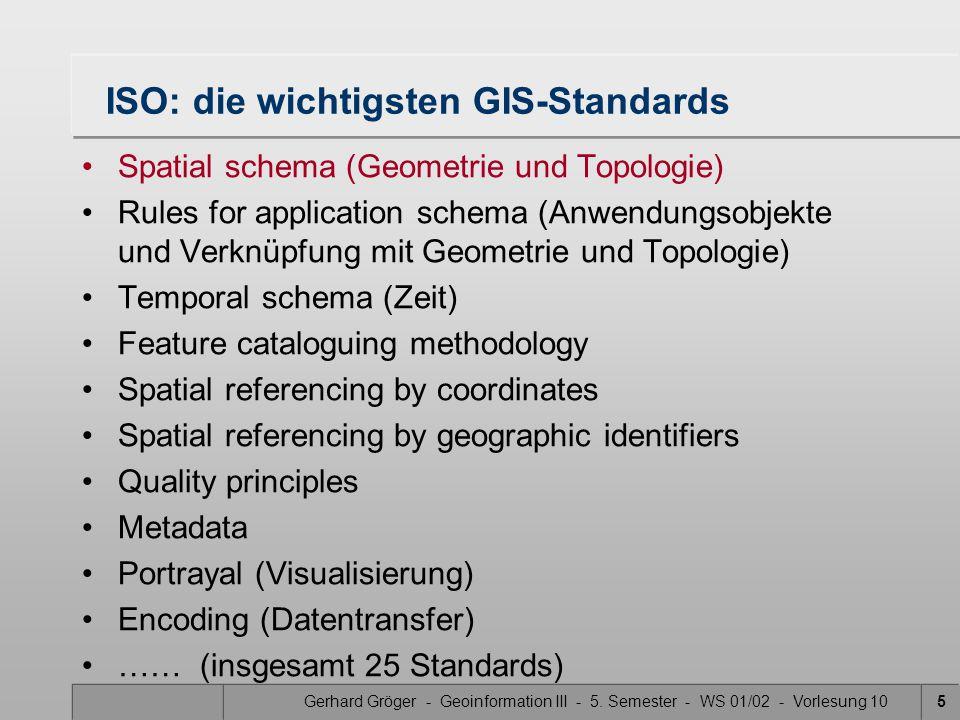 ISO: die wichtigsten GIS-Standards