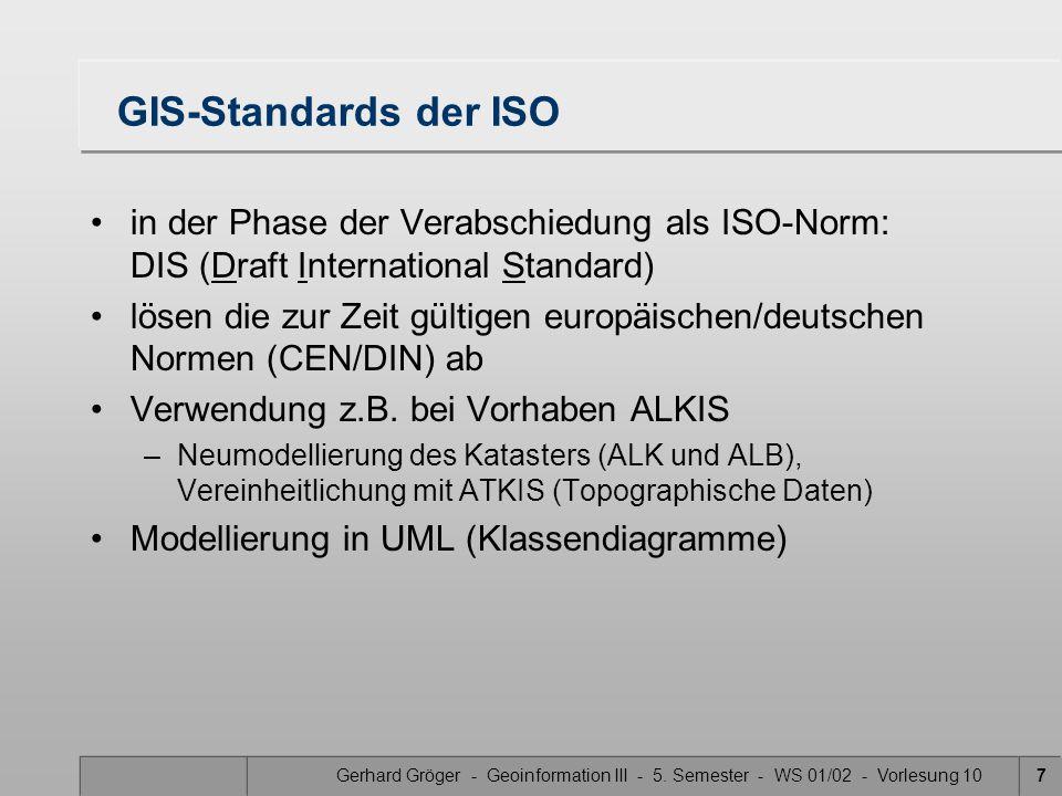GIS-Standards der ISO in der Phase der Verabschiedung als ISO-Norm: DIS (Draft International Standard)