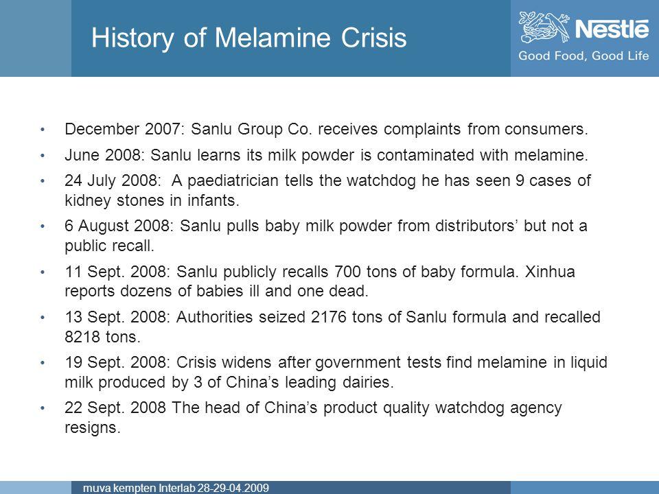 History of Melamine Crisis