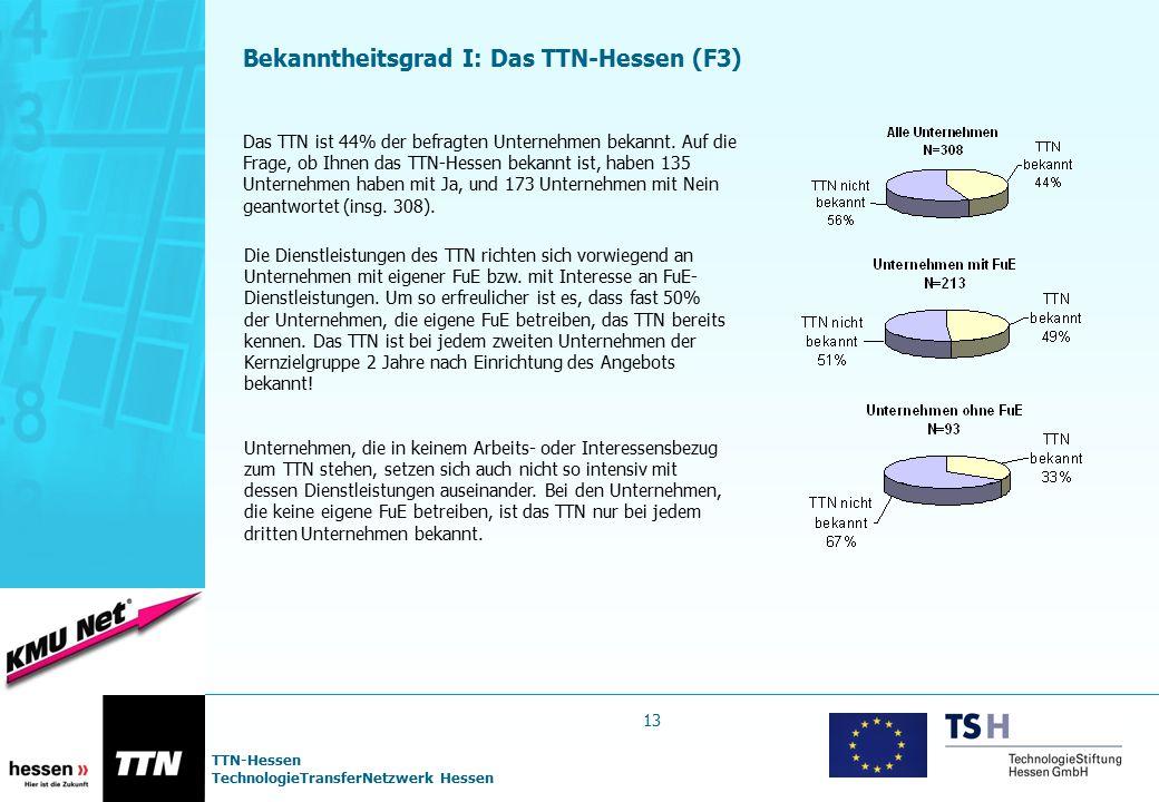 Bekanntheitsgrad I: Das TTN-Hessen (F3)