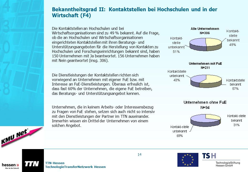 Bekanntheitsgrad II: Kontaktstellen bei Hochschulen und in der Wirtschaft (F4)