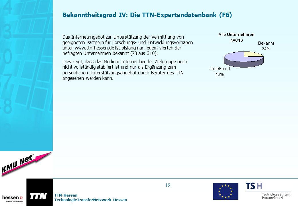 Bekanntheitsgrad IV: Die TTN-Expertendatenbank (F6)