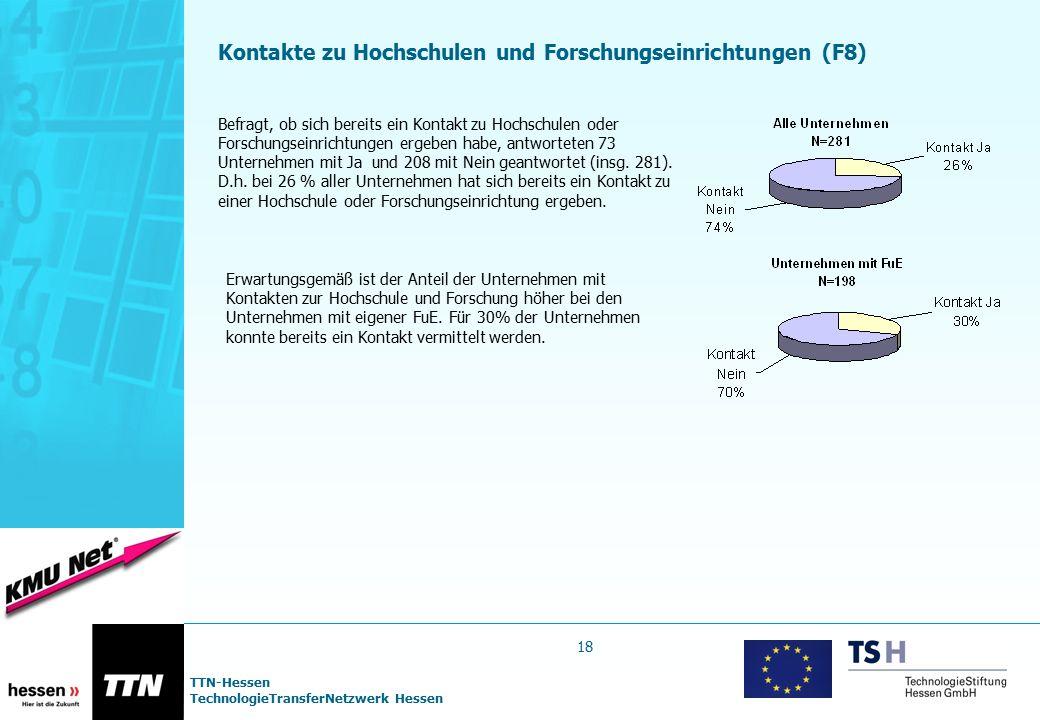 Kontakte zu Hochschulen und Forschungseinrichtungen (F8)