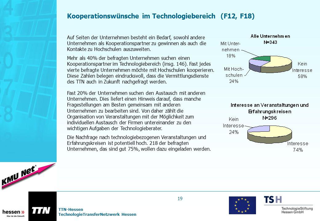 Kooperationswünsche im Technologiebereich (F12, F18)