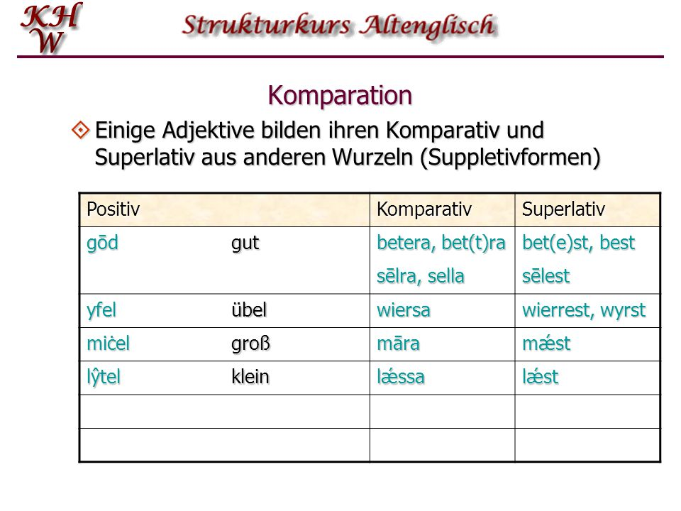 Komparation Einige Adjektive bilden ihren Komparativ und Superlativ aus anderen Wurzeln (Suppletivformen)