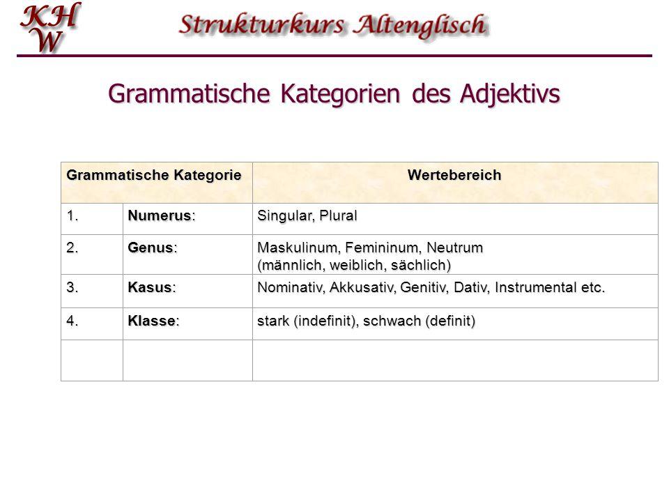 Grammatische Kategorien des Adjektivs