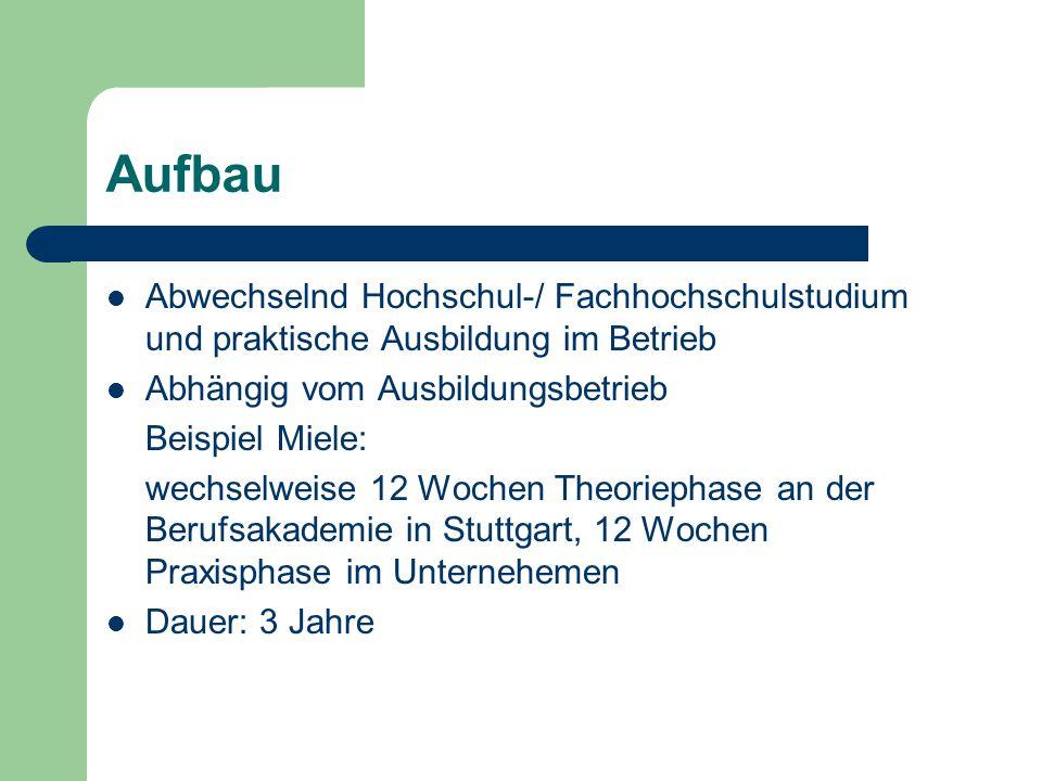 Aufbau Abwechselnd Hochschul-/ Fachhochschulstudium und praktische Ausbildung im Betrieb. Abhängig vom Ausbildungsbetrieb.