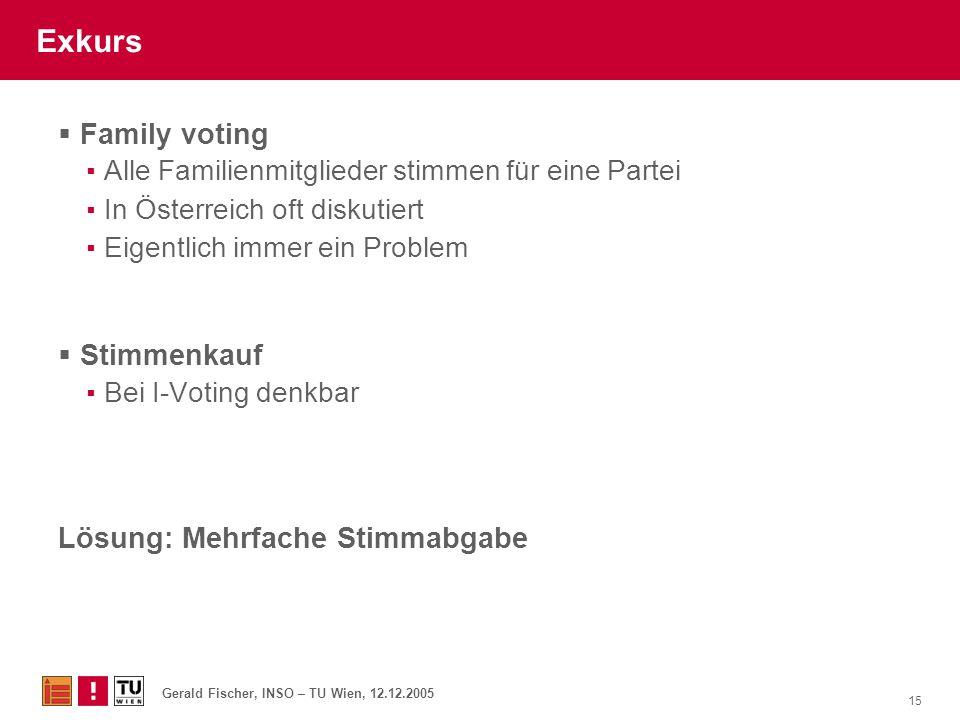 Exkurs Family voting Stimmenkauf Lösung: Mehrfache Stimmabgabe