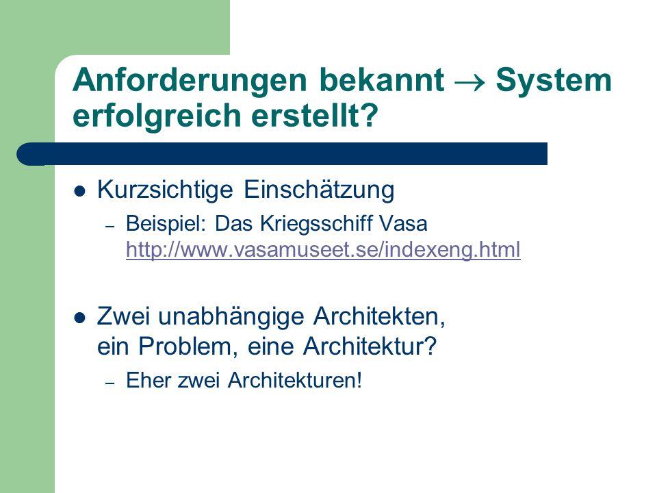 Anforderungen bekannt  System erfolgreich erstellt