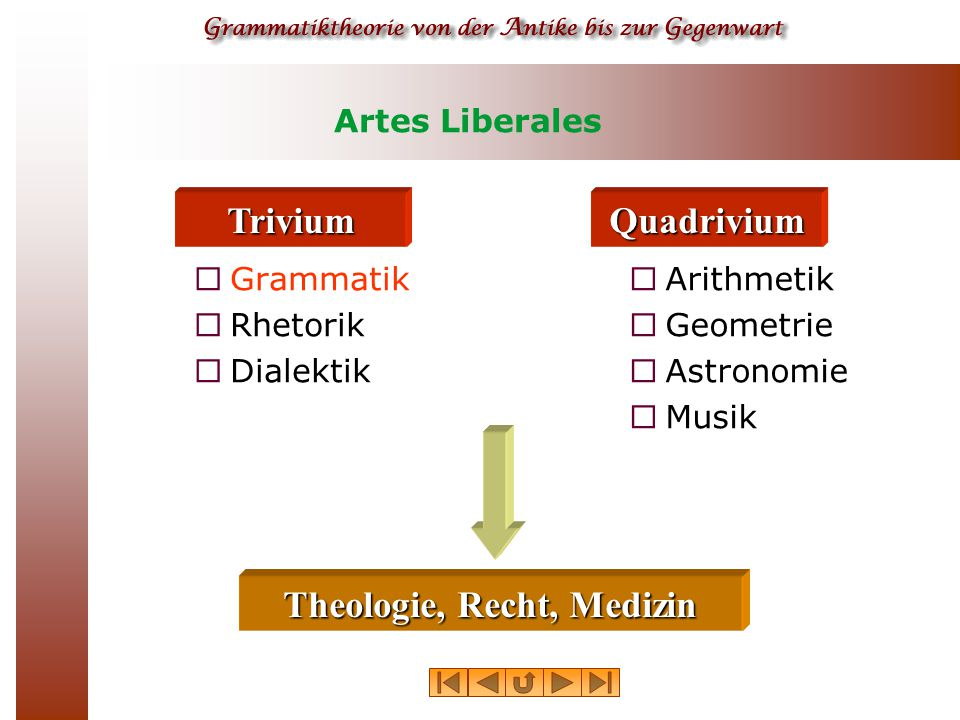 Theologie, Recht, Medizin