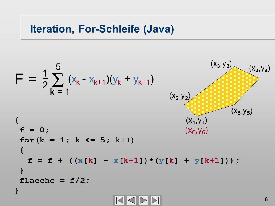 Iteration, For-Schleife (Java)