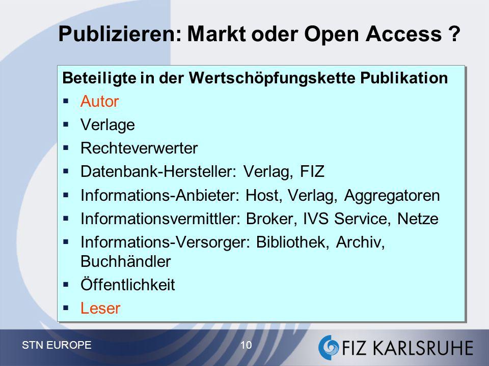 Publizieren: Markt oder Open Access