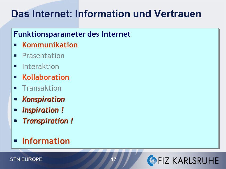Das Internet: Information und Vertrauen
