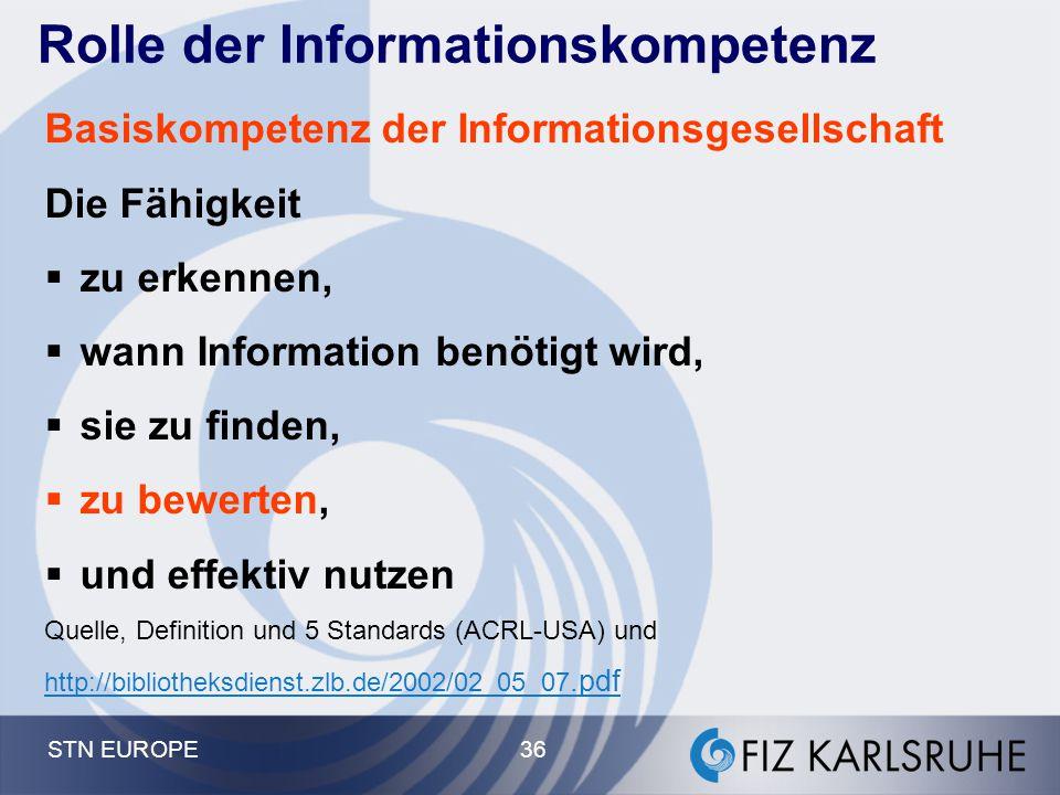 Rolle der Informationskompetenz