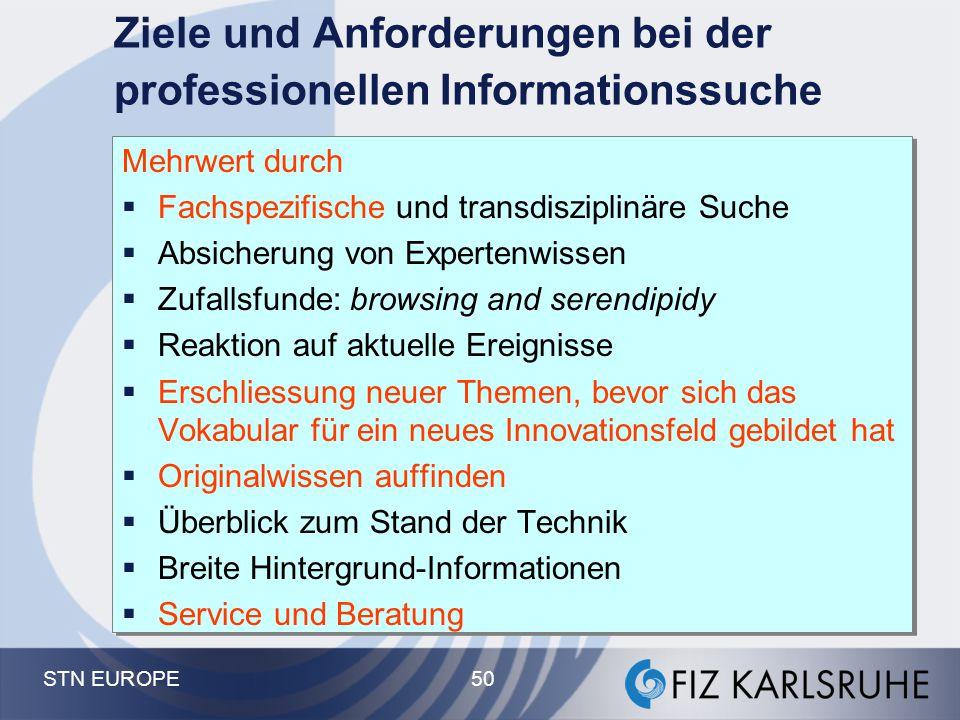 Ziele und Anforderungen bei der professionellen Informationssuche