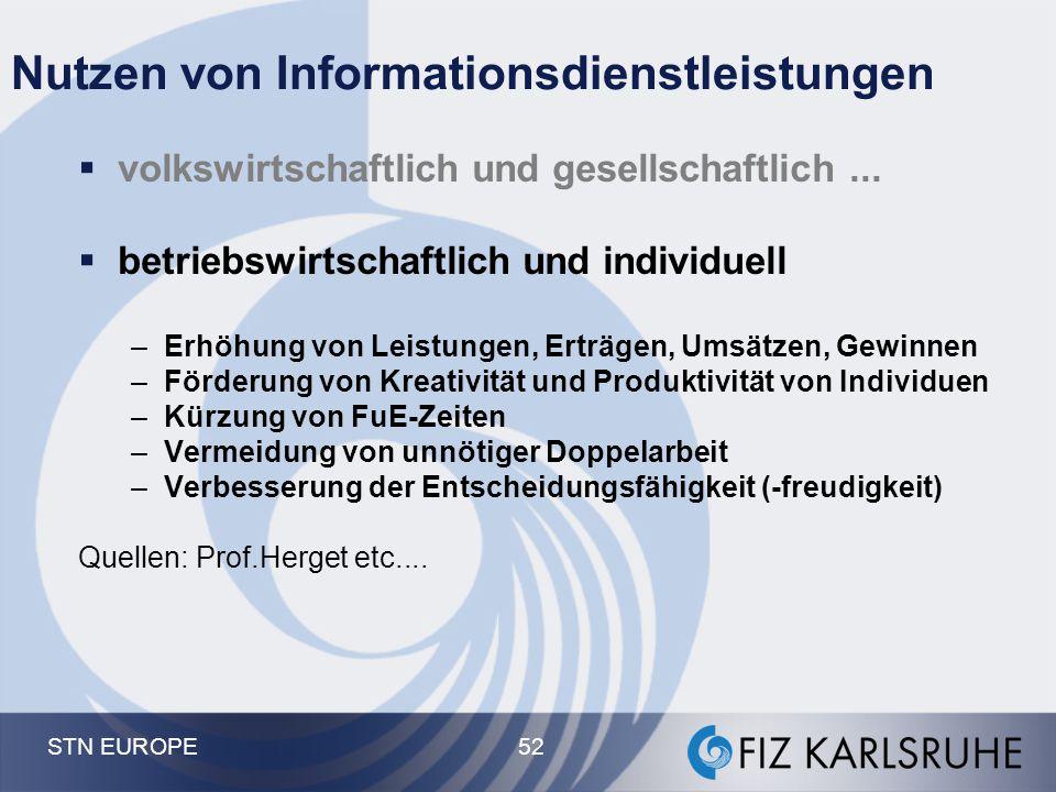 Nutzen von Informationsdienstleistungen