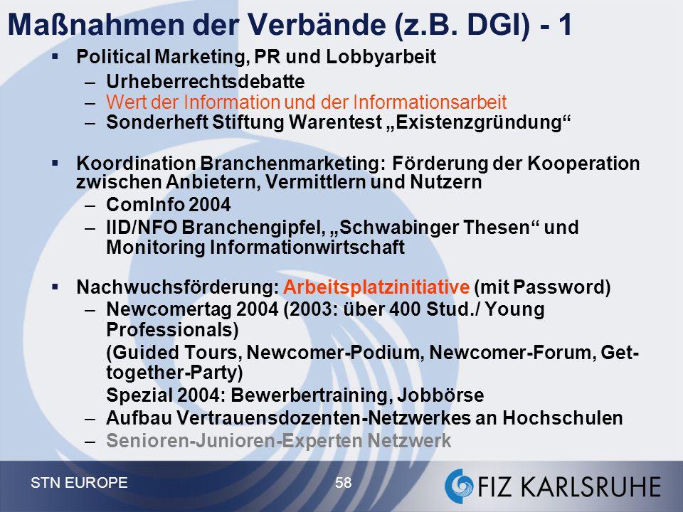 Maßnahmen der Verbände (z.B. DGI) - 1