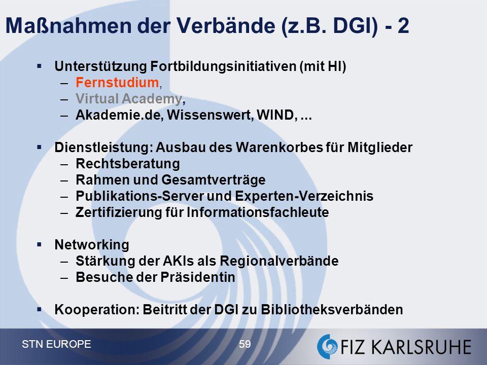Maßnahmen der Verbände (z.B. DGI) - 2