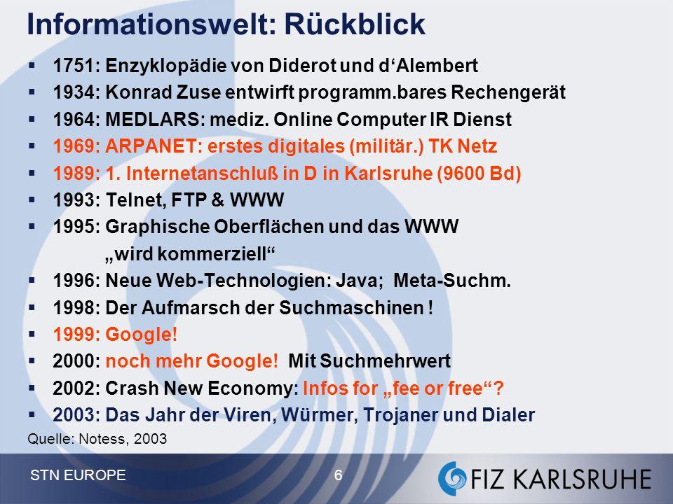 Informationswelt: Rückblick